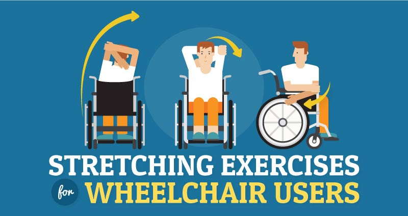 Stretching Exercises for Wheelchair Users [Infographic]