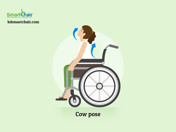 It's just a picture of Printable Chair Yoga Routines intended for wheelchair