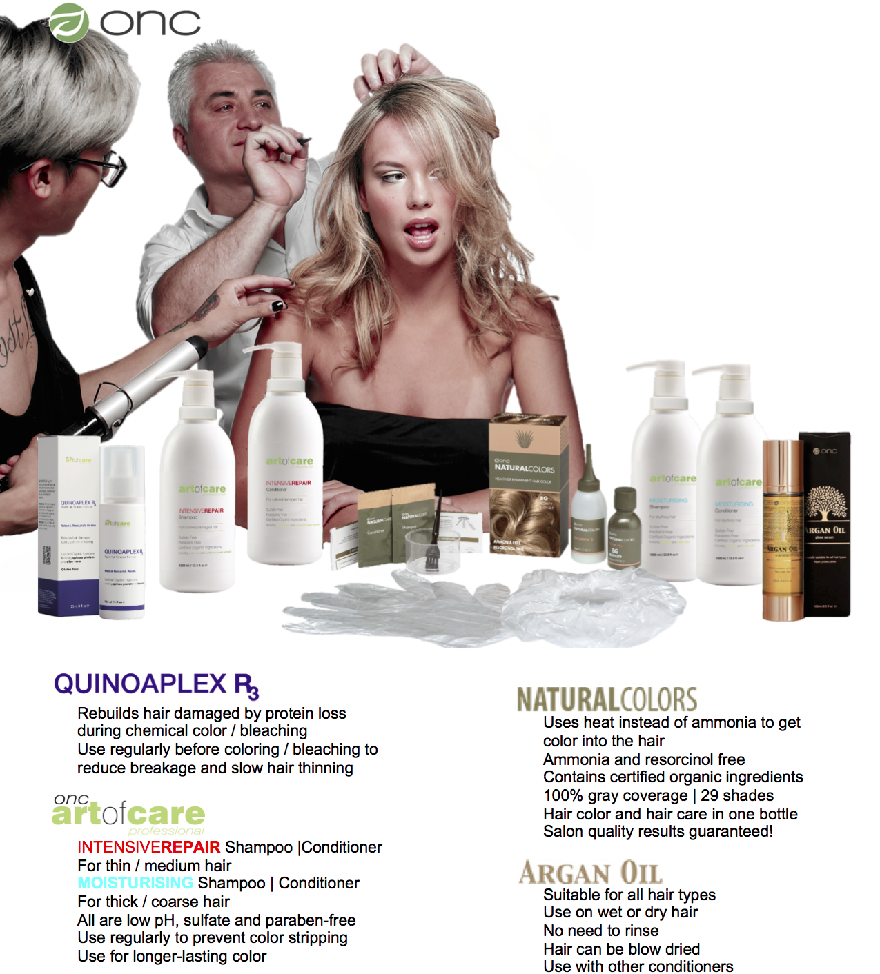ONC Products Overview