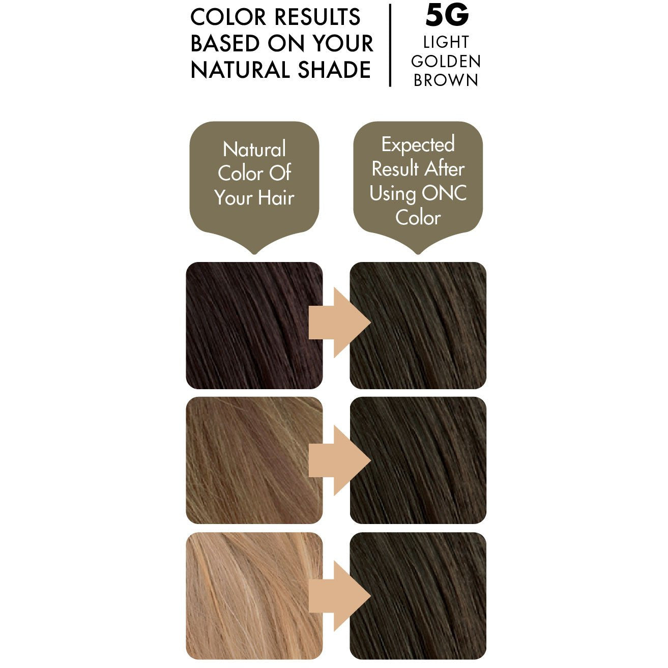 5g Light Golden Brown Hair Dye With Organic Ingredients 120 Ml 4 Fl Oz