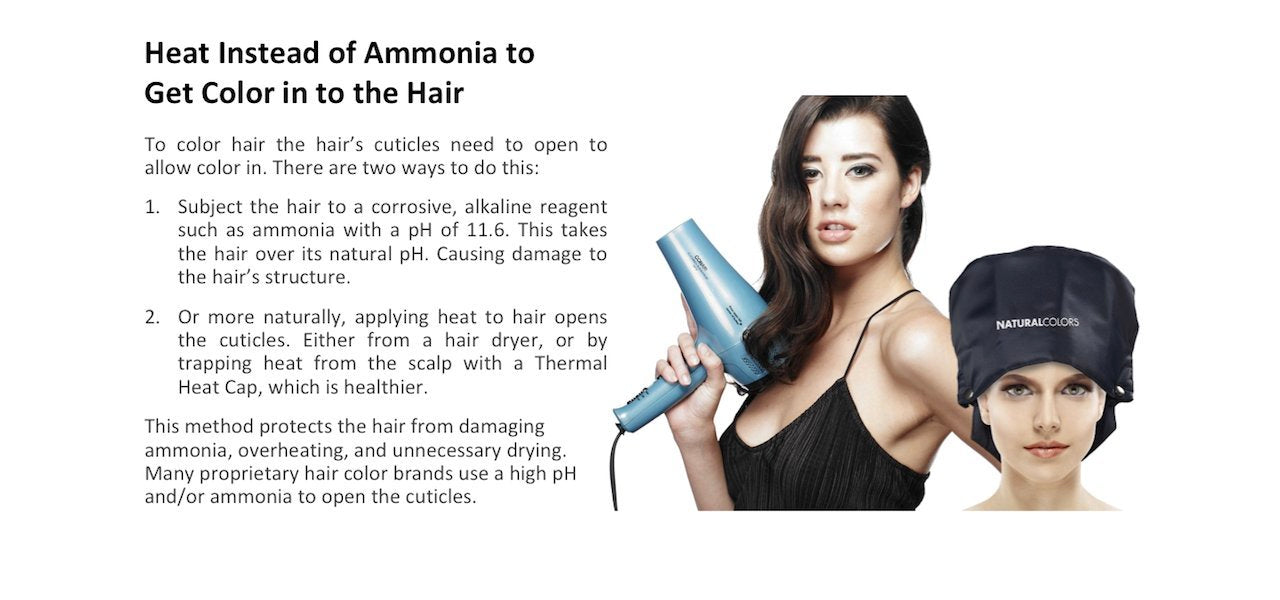 ONC NATURALCOLORS Heat Instead of Ammonia to Get Color in to the Hair