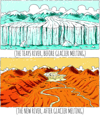 New River Gorge - Before and After Glacial Melting
