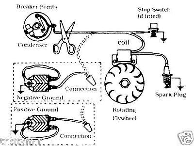 Ignition Switch Wiring Diagram For Briggs Engine Relay For