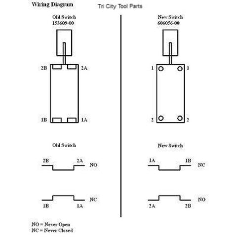 replacement switches for power tools