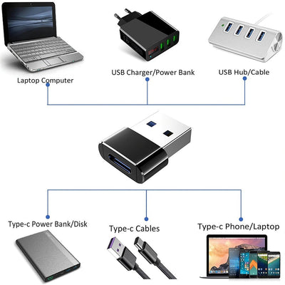 USB 3.0 Male to Type-C Female Adapter - Exinoz