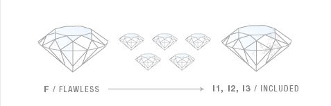 diamond cut inset