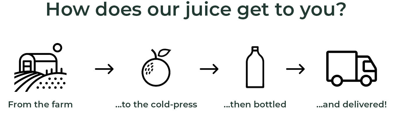 Cold-press juice process