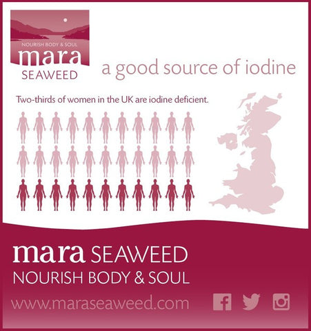 """iodine deficiency and UK women"" infographic by Mara Seaweed"