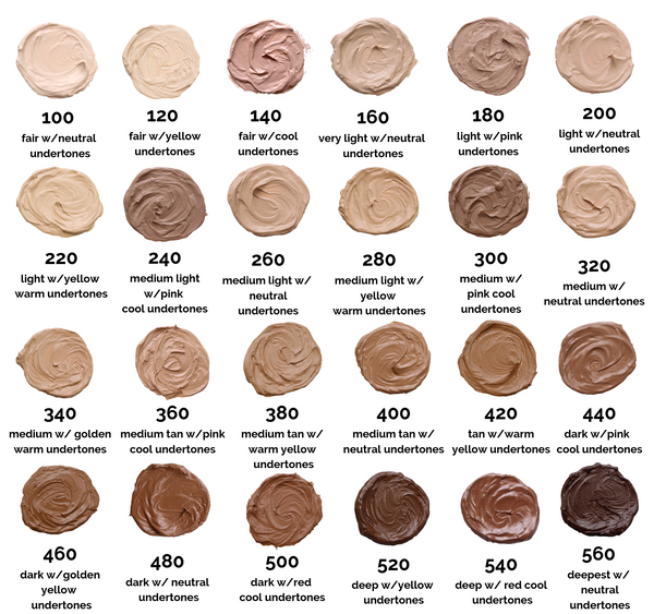 All In One Coconut Cream Foundation