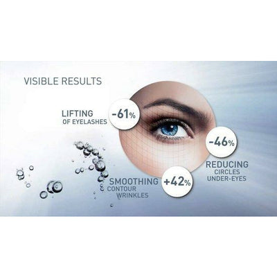 Power Hyaluronic - Cooling Eye Contour & Eyelashes Gel