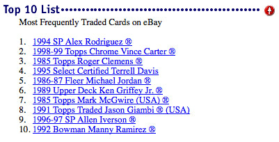 Top Selling Sportscards eBay 2002