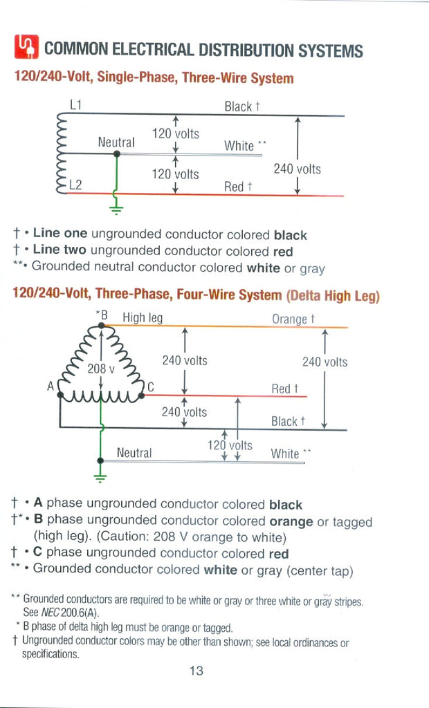 Ugly's Electrical References: Grounded B Phase Wiring Diagram At Eklablog.co