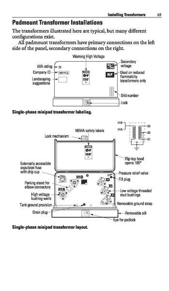 Pad Mount Transformer Wiring Diagram - Wiring Diagrams Circuit