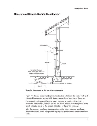 Electric Service Installation Manual