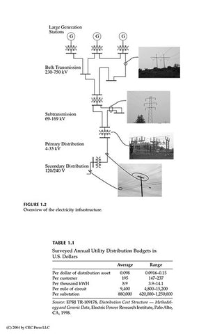 Electric Power Distribution Handbook