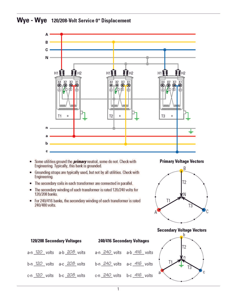 Diagram 3 Phase Transformer Bank Wiring Diagram Full Version Hd Quality Wiring Diagram Diagramqrk Nuovarmata It
