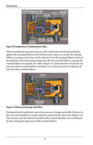 Power Transformer Pressure Relay Testing - Study Guide