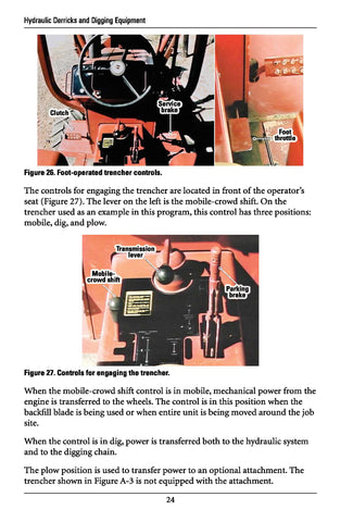 Hydraulic Derricks and Digging Equipment - Study Guide