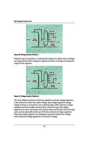 High Voltage AC Power 2 - Study Guide