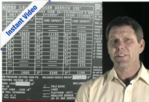 Load Charts Intro - Becoming A Qualified Rigger - Instant Video