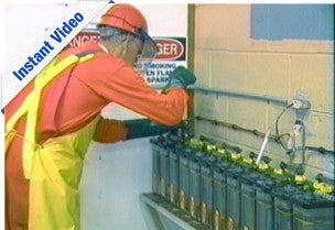 Safety and Substation Maintenance - Instant Video
