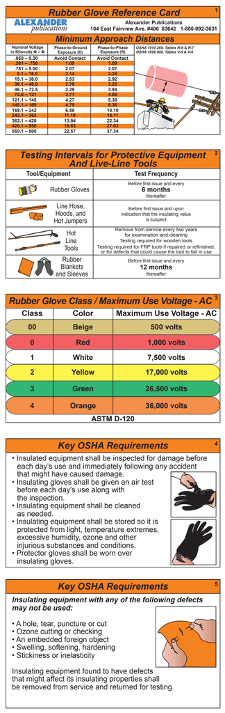 Rubber Glove Pocket Reference Card