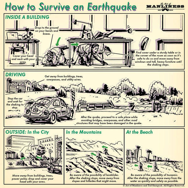 How to Survive an Earthquake: Your 60-Second Guide