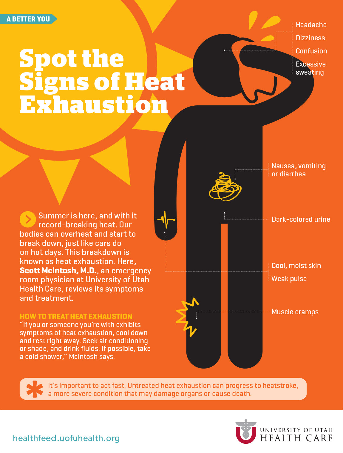 How to Recognize Symptoms of Heat Stress
