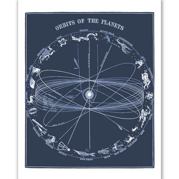 Print: Orbits of the Planets