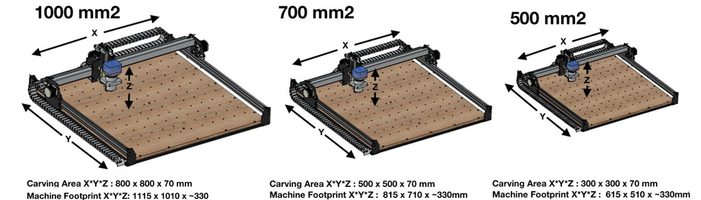 X Carve Size Guide