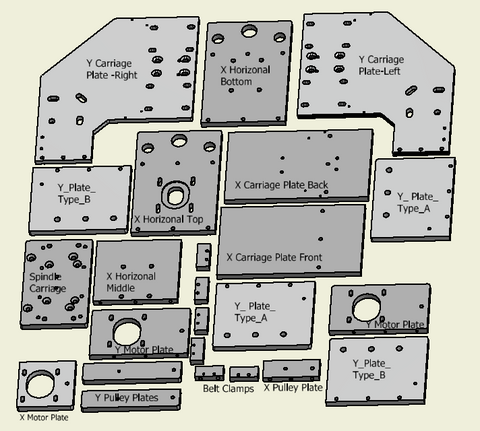 Plate Parts