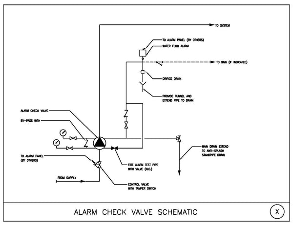 Fire Fighting Automatic Water Spray System in addition Fp 016 Alarm Check Valve Schematic besides Star Delta Starter Circuit Diagram Motor Three Phase Motor Connection Star Delta Reverse Forward With Timer Power Diagram 660x330   Wiring in addition Rcd Wiring Diagram furthermore 4000009183 Daisy Chaining  m   Products Guide. on fire alarm system schematic diagram