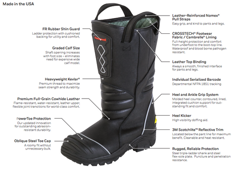Honeywell PRO Series NightHawk Firefighting Boot