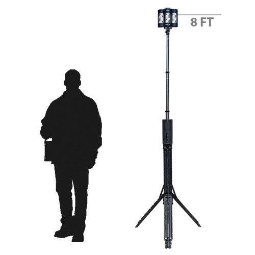 FoxFury: Nomad 360 Portable Area-Spot and Scene Light