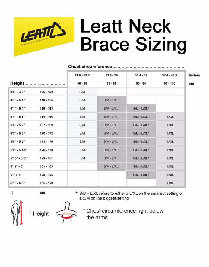 How to Fit a Leatt Bicycle Neck Brace