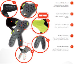 Level BioMex Wrist Guard Information