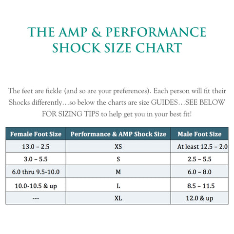 Performance Sizing Guide
