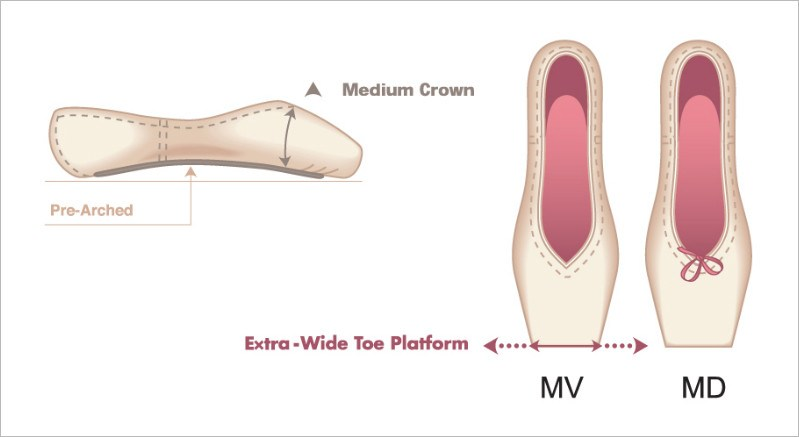 Muse Russian Pointe Shoe