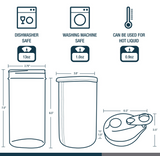 A diagram of the mason jar water bottle set
