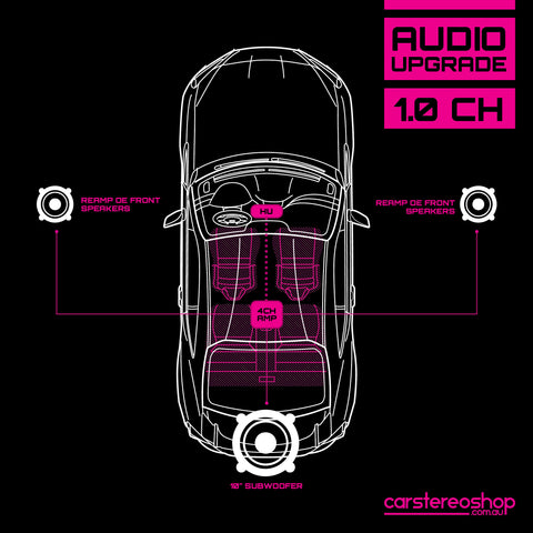 .1CH Audio Upgrade Pack