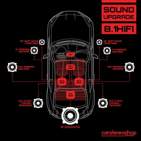 8.1HiFi Audio Upgrade Package