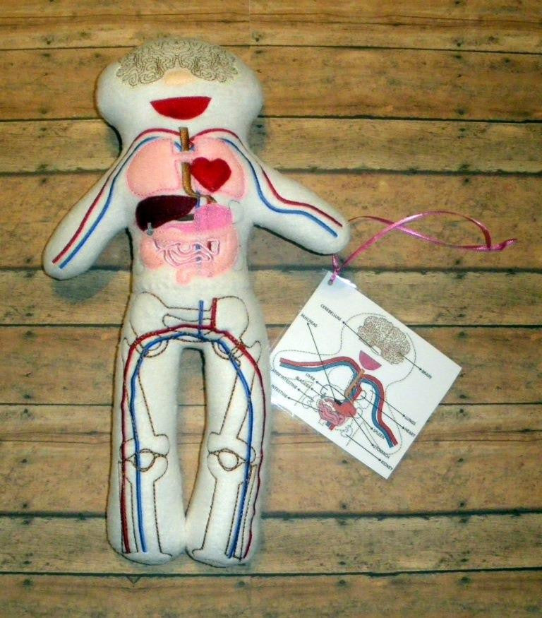 HUMAN BODY DOLL PATTERN