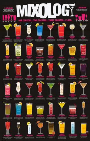 Mixology Easy Count Chart Drink Cocktails 24x36 Poster