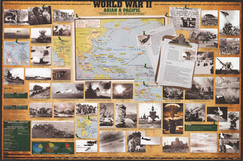 World War II Pacific Theater Poster