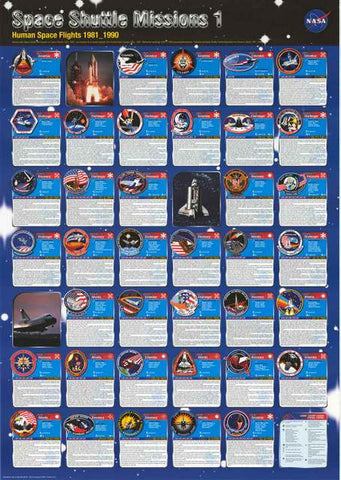 NASA Space Shuttle Missions Poster
