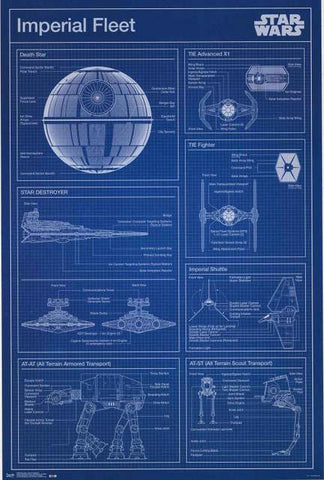 Star Wars Imperial Fleet Blueprint Poster