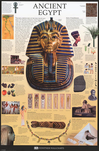 Ancient Egypt Infographic Poster