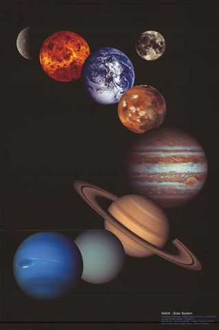 The Planets NASA Solar System Poster