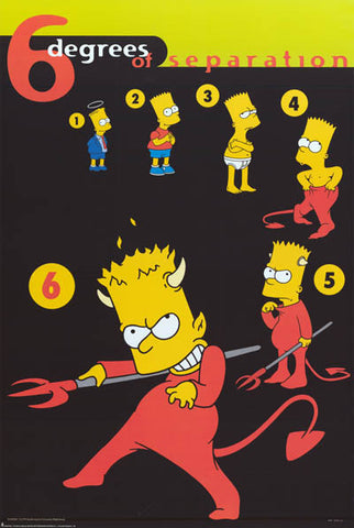 Bart Simpson Poster