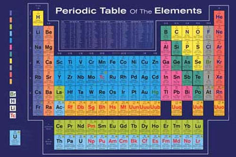PERIODIC TABLE OF THE ELEMENTS 24x34 POSTER